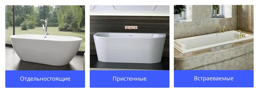 как выбрать ванну по типу монтажа